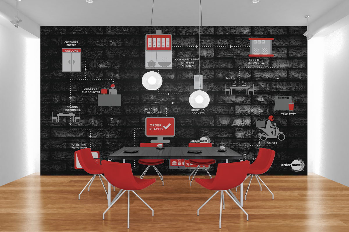 infographics wall decal